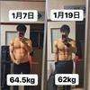 続けたら成功すると言われている筋トレをどう続けたか、腹筋男の体験談と健康的なボディメイクのおすすめの本