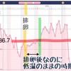 2~3周期目報告!イスクラ漢方で基礎体温を改善したい