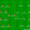 UCL16-17-A3-アーセナル.vs.ルドゴレツ