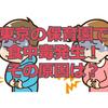 東京の保育園で食中毒発生!その原因は?