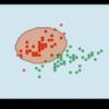 irisデータセットでOneClassSVM