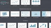 プレゼン資料のスライドデザインを自動化してくれる最強のWebアプリ「Beautiful.AI」を使ってみた!