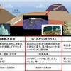 日本EEZでコバルトやニッケル採掘に成功(南鳥島)