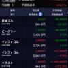 インフォコムが3000円に向けて上昇