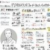 ◆大阪商工会議所(大阪府):12月10日【生産性向上IT導入支援フォーラム】第3回生産性向上セミナーを開催(大阪商工会議所)◆