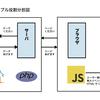 Vue.js勉強会資料作成中(その1)