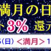 11/15(日)は新月のポイント3%還元デー☆