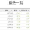 2021年7月2日の週_弱い日本市場