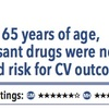 ACPJC Etiology:65歳未満の成人では抗うつ薬は心血管リスクを増やさなかった