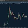 【仮想通貨】リップル(Ripple)を1000XRP買ってみた!億万長者になれるかな?