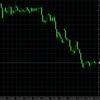大統領選控え、動き始めたドル円