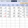 日本株上がるはずがない。日銀がいくら頑張ってもウイルスは減らない…