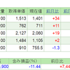 2019.6.14(金) 資産状況