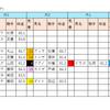 【データ分析】2018/09/22-中山-11R-セプテンバーS芝1200