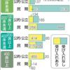 日本では中国共産党のようなことはできませんが? やっていいんですか? 2021.8.11