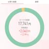 ポイント株投資について(2021年6月)