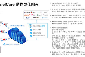 (KernelCare)Linux Kernelの脆弱性対応できていますか?