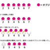 【cocos2dx】CCArray(配列)のオブジェクトを取り出す方法