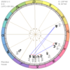 2020年山羊座トリプルコンジャクション 10月4日から3惑星が順行へ(2020年10月4日のホロスコープ)