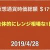 2019/4/28 仮想通貨時価総額19兆2000億