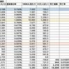 都筑区のコロナウィルス陽性者数(2021.06.25)
