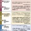 「共謀罪」審議入り 首相「テロ対策」前面 野党「市民も処罰の恐れ」 - 東京新聞(2017年4月7日)