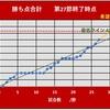 2019 J1 第27節 川崎フロンターレ 対 ヴィッセル神戸