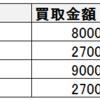2020年8月第2週プリズマティックシークレットレアの高値買取価格をまとめました