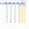 ArrayFormula関数内でSUM関数を使いたい!│Googleスプレッドシート