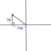 CF2.5 三角関数を使った自力!円運動講座 ②
