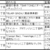 「真夜中」(フジテレビ、日曜深夜)の「新宿編」(5月7、14、21、28日深夜)について