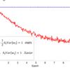 ニューラルネットにおける変数の初期化について