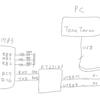 PIC16F1789 & MPUトレーナー 14 / UART を使う / PC から PIC へ 1 文字送る
