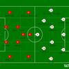【 #EURO2020 】ドルベアの2ゴールなど、デンマーク2戦連続4得点の快勝!!