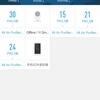 中国の大気汚染対策: Mi Air purifier(小米空気清浄機)のアプリ Mi Homeの使い方
