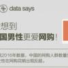 【2016年】中国でネットショッピングをするのは男性?それとも、女性? 年齢層は?
