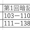 【日記】10月22ー23