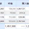 【売買あり】ピクセルカンパニーズが5%以上の上昇。そして米国株もピンタレストが4%以上の上昇!