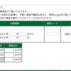 本日の株式トレード報告R1,10,11
