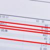 【妊娠日記】甲状腺数値の異常