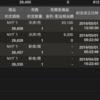 株価指数CFD  NYダウの状況  令和1日目-2