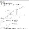 重積分の定義について