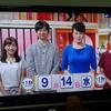 神原町花の会(花美原会)(220)    SBS静岡テレビ・イブアイしずおか・癒やされます!