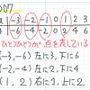 手書きの資料(中学生) 2016_10_26