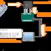Arduinoでラジコン作るときに勉強したこと。その3…遠隔操作の方法
