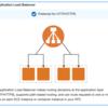 Application Load Balancer(ALB)に登録されているTarget GroupのEC2からprivate ipを一括取得する