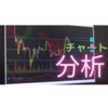 チャート分析 (チャートぶんせき)