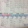 日本時間3時キックオフの試合
