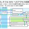 Nutanix AHV へのアクセス経路。