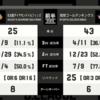 2016/11/19 琉球ゴールデンキングス vs 名古屋試合レビュー